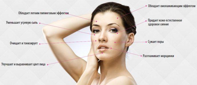 Воздействие косметической глины и лицо девушки