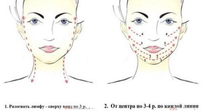 Схема массажа №1
