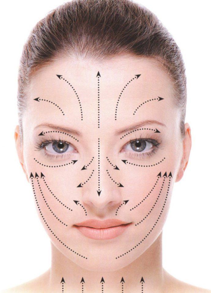 Массажные линии лица от морщин