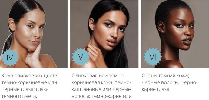 Цветотипы женщин